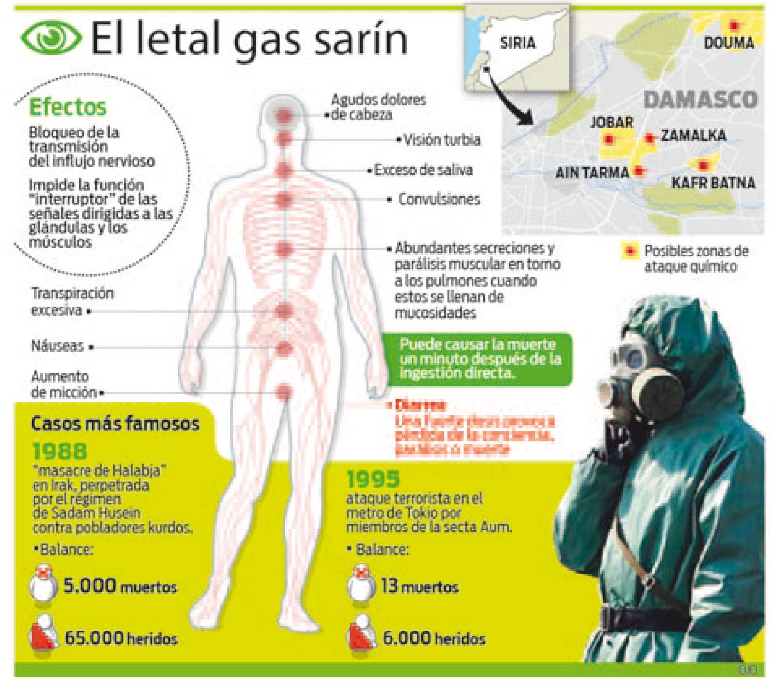 Dos recipientes hallados en agosto del año pasado por el Ejército sirio en un área controlada por la oposición contenían gas sarín, dijo el secretario general de la ONU, Ban Ki-moon, al Consejo de Seguridad.