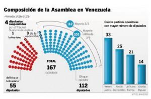 Venezuela 20