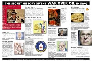 Una infografía producida por el autor que presenta la historia secreta de la guerra de Irak. Haga click para ampliar.