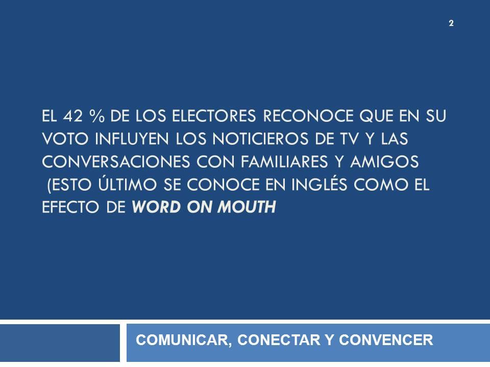 Comunicación Persuasiva Candidatos II