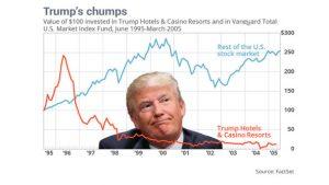 Con Clinton en el cargo, los globalistas y los financieros internacionales tendrán la culpa de cualquier recesión económica. Sin embargo, con Trump en el cargo, los movimientos conservadores que él representa, serán culpados de todo. Entonces ¿a quiénes querrían tener al cargo las élites cuando estalle esta crisis?