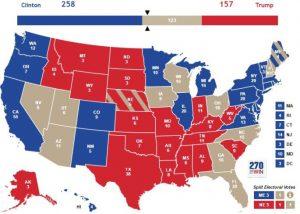 CODIGOABIERTO360. Mapa electoral: El gráfico muestra los estados azules demócratas y los rojos republicanos que ya no cambiaran). Quedan 11 estados, los llamados ¨swing states¨: Florida (empatados a 45), Utah, Ohio, Carolina del Norte, Arizona, Nevada, Iowa, Wisconsin, Georgia, New Hampshire y Maine. Donald Trump tiene 4 estados (Utah, Ohio, Iowa y Georgia) y Hillary Clinton 6 (Arizona, Nevada, Carolina del Norte, Wisconsin, New Hampshire y Maine). Nada sugiere que el panorama electoral cambie (incluso cediendo la Florida y suponiendo que Arizona y Nevada, VOTEN republicanos al final) Donald Trump tendría los 157 votos que ya tiene: + 29 (Florida), + 11 (Arizona), + 6 (Nevada), + 6 (Iowa), + 16 (Georgia), + 6 (Utah) + 18 (Ohio) suman 237 votos electorales de los 270 necesarios para ganar. Clinton mantendría los 258 que ya tiene, + 15 (Carolina del Norte) + 10 (Wisconsin) + 4 (New Hampshire) + 4 (Maine) para un total de 291 de los 270 necesarios para ganar la presidencia.